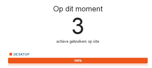 Analytics realtime bezoekers